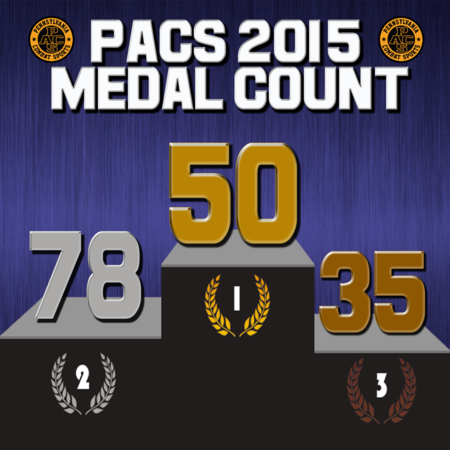 Pa combat sports 2015 bjj competition medal count greensburg